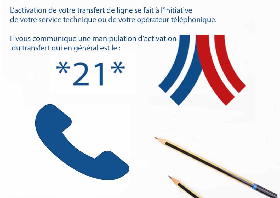 activation transfert appel
