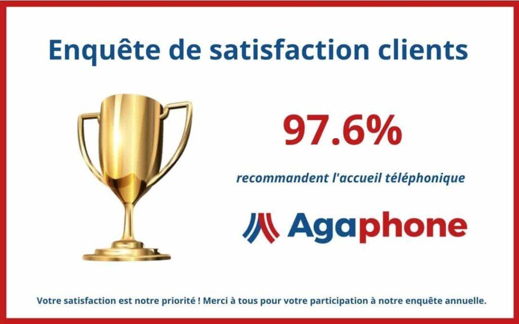 Résultat enquête de satisfaction Agaphone